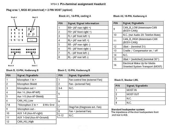 Ntg Pinout on 4 Pin Cdi Wiring Diagram